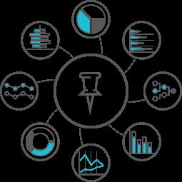 Operational Reporting | Ad Hoc Reporting | Orbit Analytics