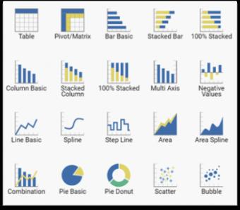 Data Visualization Software | Orbit Reporting + Analytics