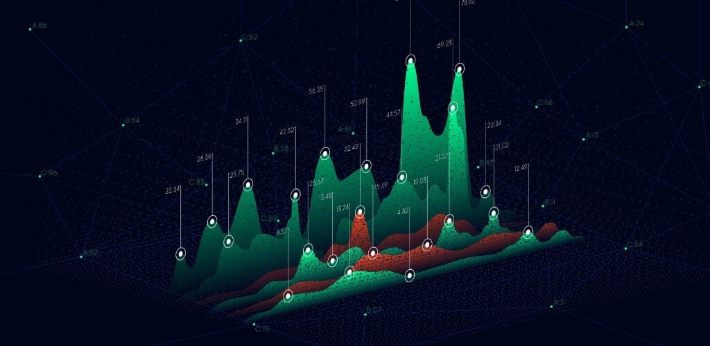 3d rendition of trend charts