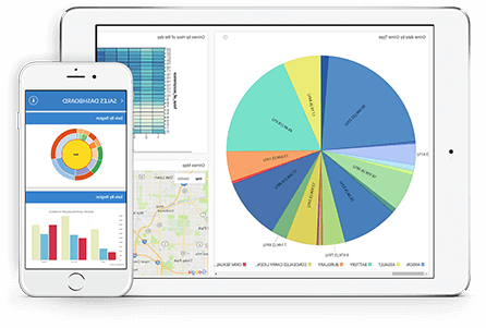 Reporting Analytics on Mobile Devices